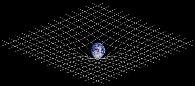 Curvatura del espaciotiempo