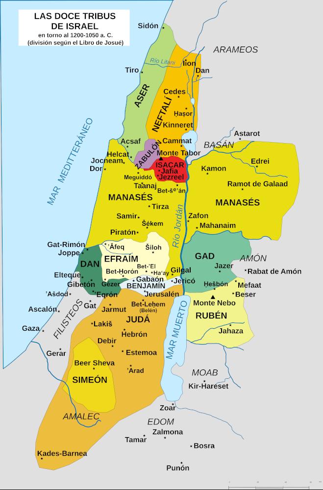 División de las Tribus de Israel según Josué