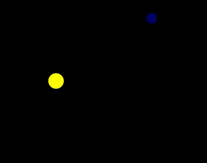Órbita elíptica de un planeta