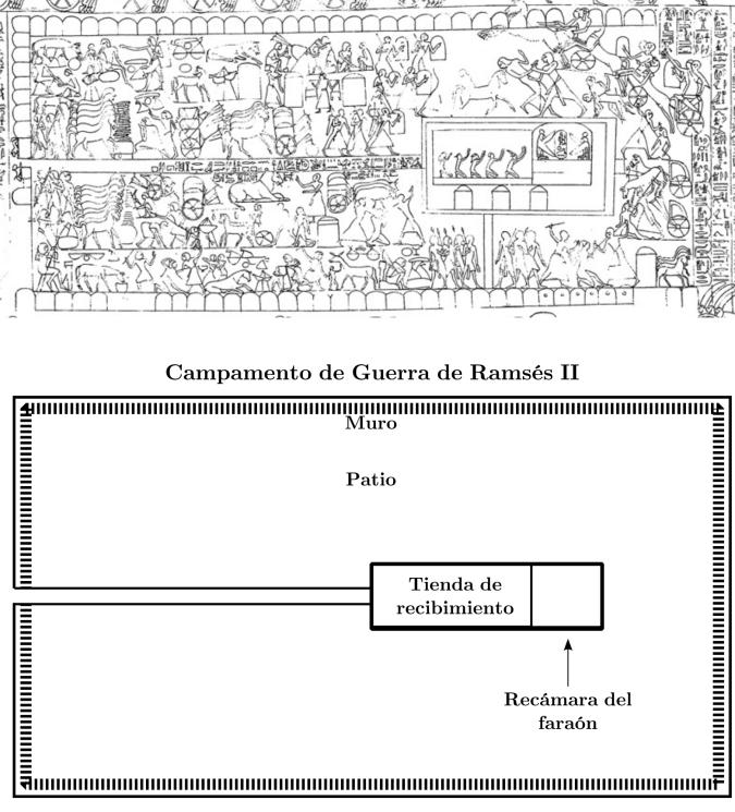 Campamento de Guerra de Ramsés II